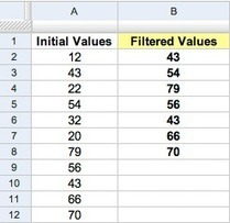 10 Useful Google Spreadsheet Formulas You Must Know | Educative support | Scoop.it