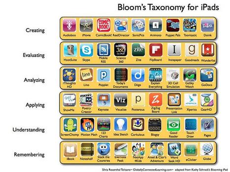 Bloom iPads Apps | Flickr: partage de photos! | Mobile (Post-PC) in Higher Education | Scoop.it
