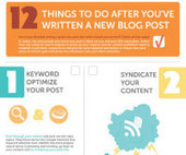 12 Things You Should Do After Writing A Blog Post [infographic] | Blogging for Sanity | Scoop.it