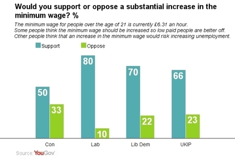 Cross-party support for raising minimum wage   Gov and Law   Scoop.it