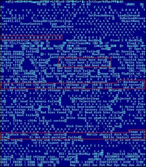 I am HDRoot! ( Bootkit )* Securelist | Forensics | Scoop.it