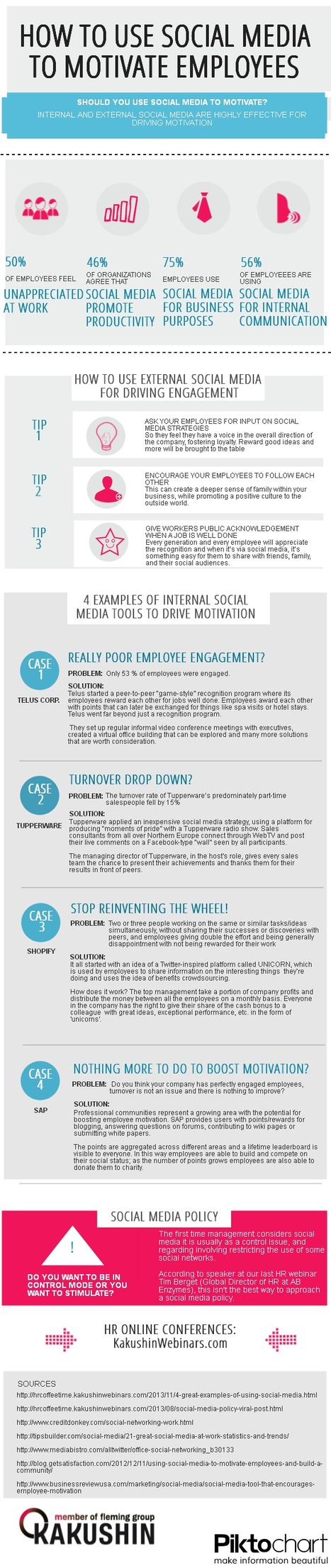 How To Use Social Media To Motivate Employees Infographic HR Webinar Series 2013 | Kakushin | Online Marketing - News & How to's | Scoop.it