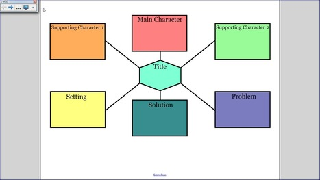 SMART Board Lessons & Resources - Graphic Organizers - Various Graphic Organizers   SMART Notebook Resources   Scoop.it