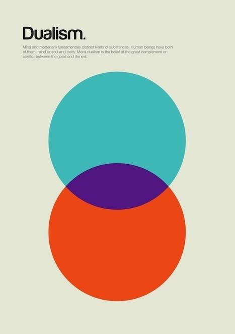 14 notions de philosophie expliquées en affiche minimalistes | arts graphiques | Scoop.it