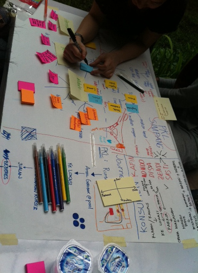 Design Thinking workshop: urban mobility | Service Design Thinking | Scoop.it