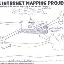 How internet users in rural Mali visualize the internet | ICTe in Africa | Scoop.it