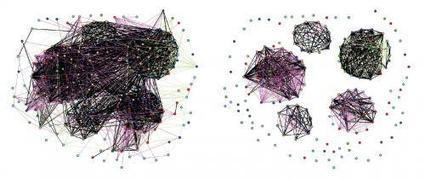 Stock market network reveals investor clustering | Amazing Science | Scoop.it
