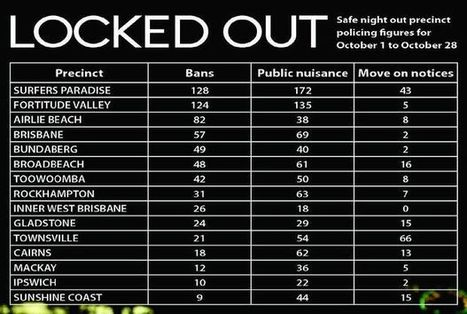 Bundy fifth on state's list for precinct bans in October | Safe Night Out | Scoop.it