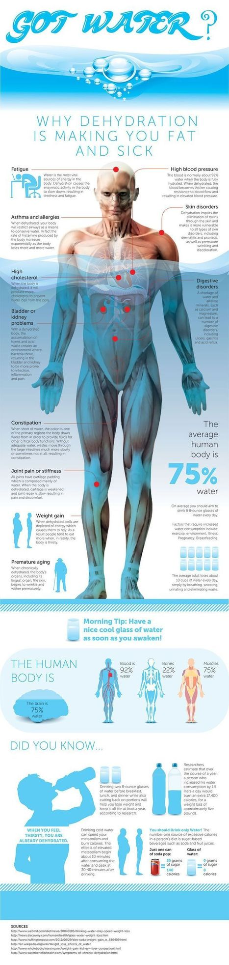 Pin by Al Gonzalez on Bodybuilding &  Fitness | Pinterest | Sports Chiropractic and its benefits | Scoop.it