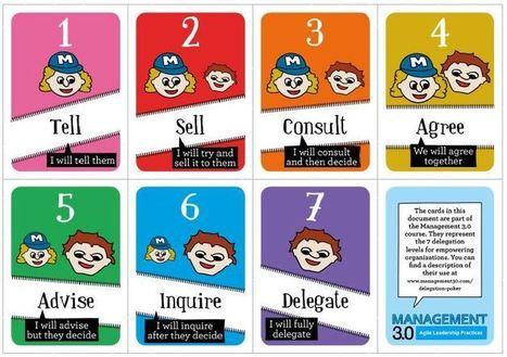 5 jeux collaboratifs pour mieux manager | Management intergenerationnel | Scoop.it