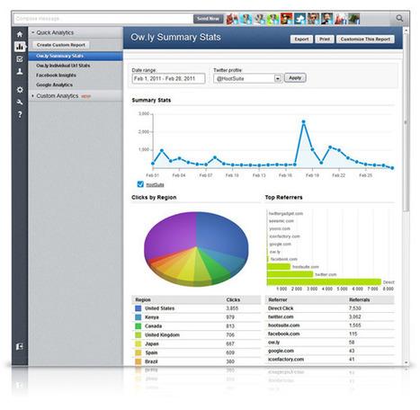 Social Analytics, Listening e Engagement: gli strumenti di HootSuite | Social media culture | Scoop.it