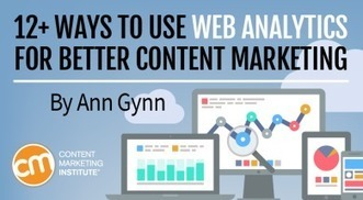 12+ Ways to Use Web Analytics for Better Content Marketing | Content Creation, Curation, Management | Scoop.it