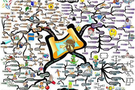 Comment utiliser le mind mapping pour vos projets sur Internet | Stretching our comfort zone | Scoop.it