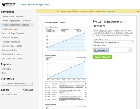 Hootsuite Updates its Analytics and Offers Additional Reporting | Digital and Content Marketing | Scoop.it