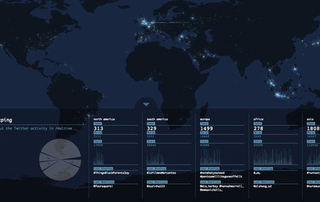 Global map of twitter activity in realtime - Tweetping | Emergent Digital Practices | Scoop.it