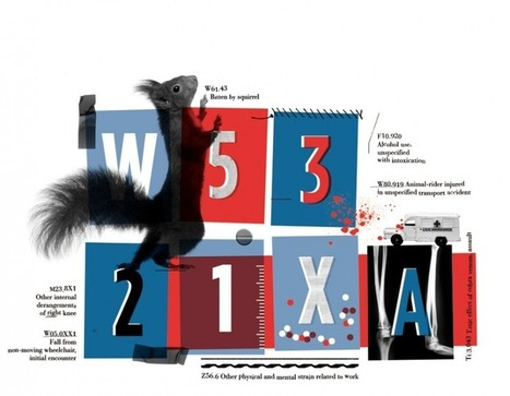 When squirrels attack! There's a medical code for that. - Washington Post (blog) | Book Publishing Trends | Scoop.it