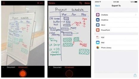 Convertissez vos images en texte avec Office Lens pour iPhone | Visibilité locale sur le Web | Scoop.it