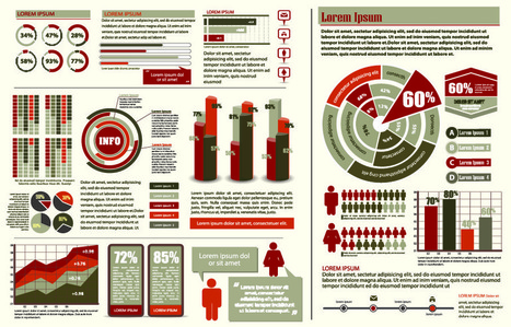 How to Create Infographics - CopyPress Community | Infographics | Scoop.it