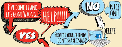 Staying Safe Online - Healthy Respect | Cyberbullying | Scoop.it