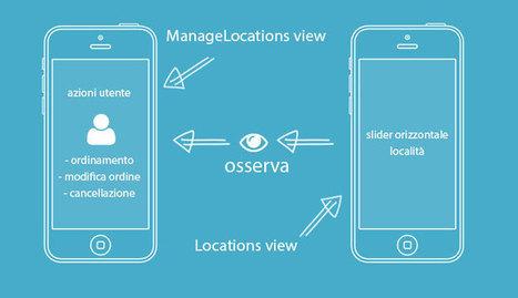 HTML5 Mobile App - Gestire la struttura dei dati con i model | Webdesign | Scoop.it