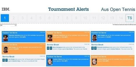 Australian Open details data analytics improvements driving digital engagement | Untangling the Web | Scoop.it