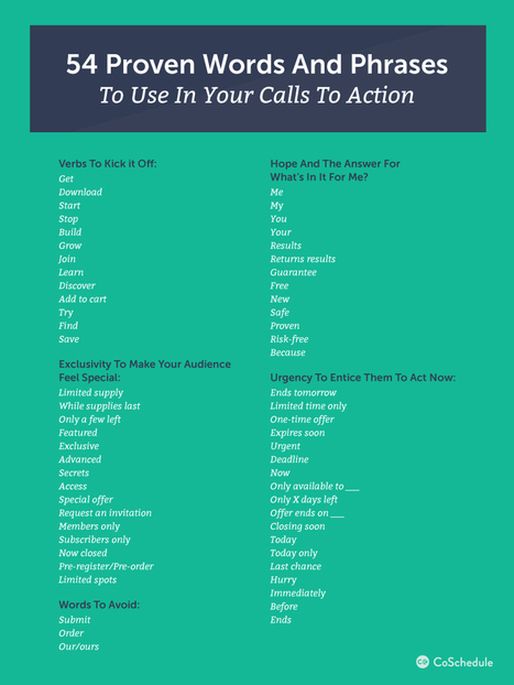 54 Proven Words & Phrases to Convert More Website Visitors to Customers [Infographic]   Top Tech News   Scoop.it