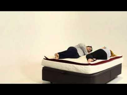 Consejos para elegir un colchón | Lomonaco un buen descanso | Scoop.it