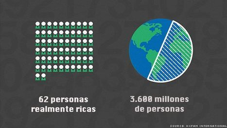 Las 62 personas más ricas del mundo tienen tanto dinero como la mitad de la población mundial | Experiencias educativas en las aulas del siglo XXI | Scoop.it