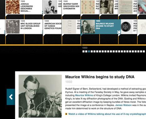 History of genetics timeline | Communicating Science | Scoop.it