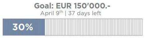 OpenERP Magento, nouveau connecteur : 45'000 EUR collectés en 2 mois ! | OpenERP and Magento by Auguria | Scoop.it