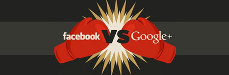 Google+ or Facebook: Which Is Best For Lead Generation | SEO, Social Media and Blogging Tips | Scoop.it