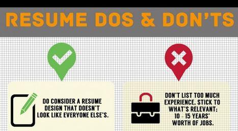 Resume Dos and Don'ts | technoliterati v.2.0 | Scoop.it