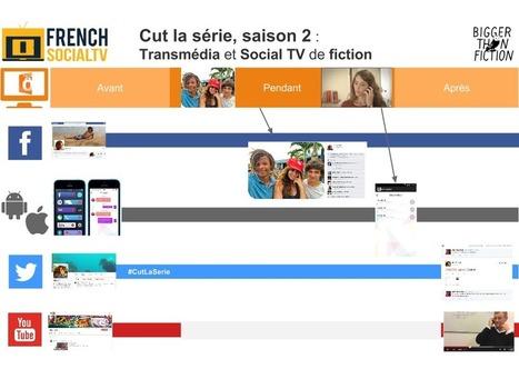 Complémentarité Transmédia et Social TV : un plus dans la fidélisation du téléspectateur | Tv connectée, Transmedia, Webdoc et nouvelles écritures | Scoop.it