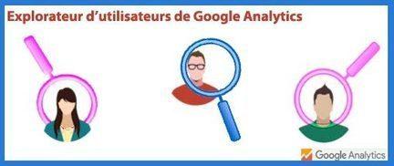 La vue utilisateur débarque enfin dans Google Analytics. | WebMarketing Tips, News, and Tools | Scoop.it