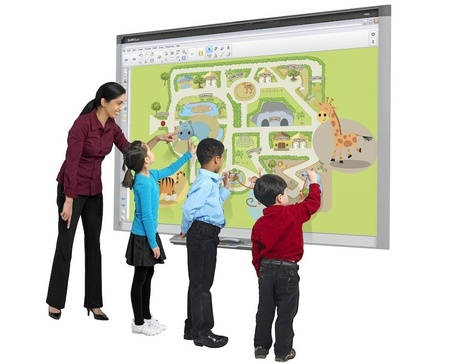 You Finally Have a SMART Board, Now What?   Senior Research Project Aspect 1- Technology In the Classroom   Scoop.it