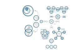 Teorías de educación a distancia | CUED | Orientación educativa-profesional | Scoop.it