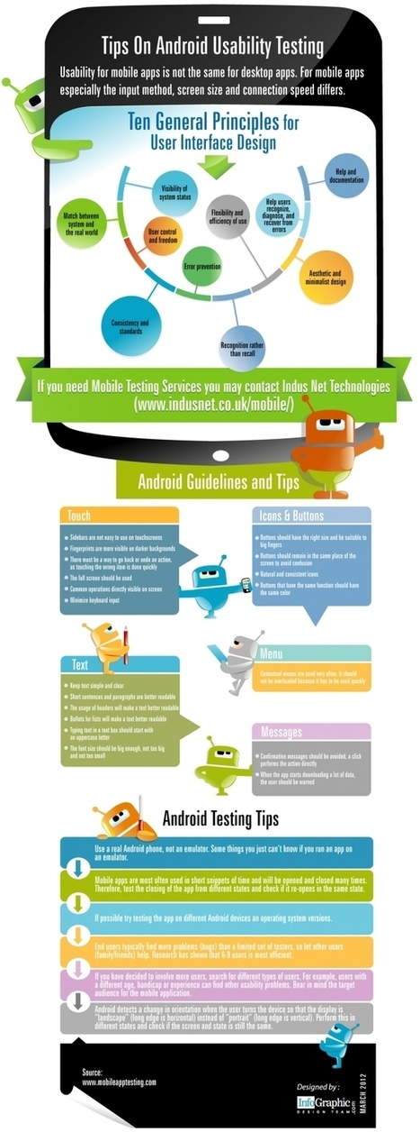 Tips On Android Usability Testing [INFOGRAPHIC] | INFOGRAPHICS | Scoop.it