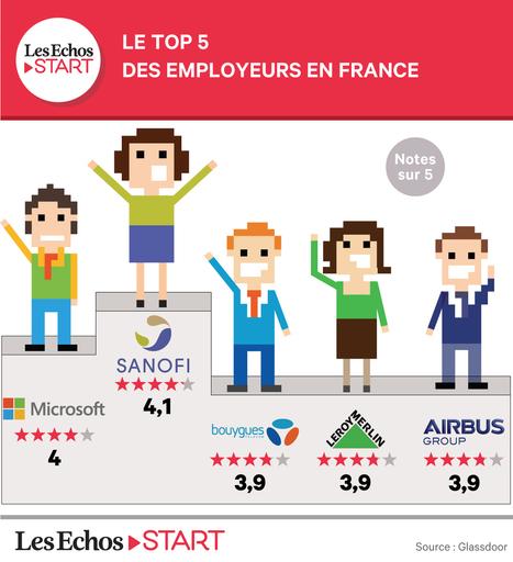3333_1449651598_start-top-5-employeurs-v2.jpg (1201x1318 pixels) | Veille Insertion professionnelle IUT d'Aix Marseille | Scoop.it