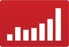 YouTube Statistics by Socialblade | Youtube Stats | Aspiring Artists on YouTube | Scoop.it