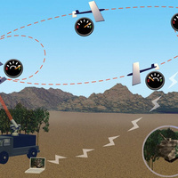 Laser-Fueled Drones May Never Have to Land | Drones & robots | Scoop.it