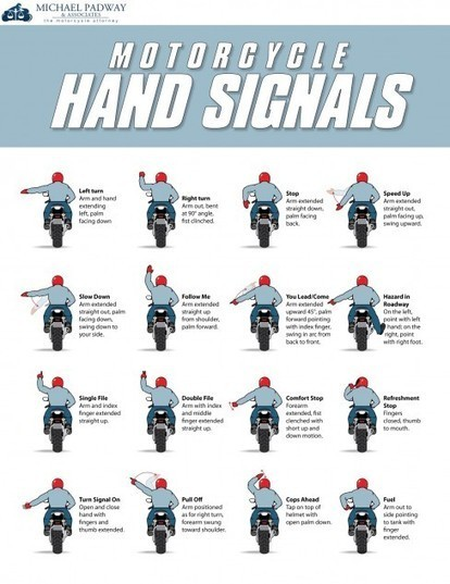 Motorcycle Hand Signals Graphic Eases Bike-to-Bike Communication | Scooters and Vespas | Scoop.it
