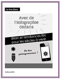 Communication et RH : 1er bilan 2012 et tendances pour les siècles à venir - Communication et RH   Recruitment 20   Scoop.it
