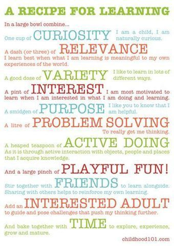Pin by Rose Marcelli on Play Based Learning | Pinterest | Play Based Learning | Scoop.it