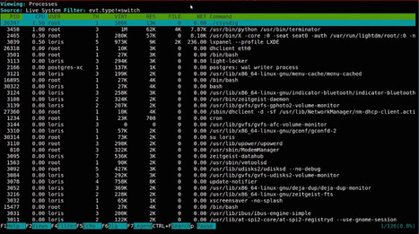 Sysdig: The New (Definitive) System Troubleshooting Tool | DEVOPS | Scoop.it