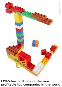 HBS Cases: LEGO — HBS Working Knowledge | Designing  services | Scoop.it