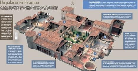 'National Geographic' sitúa La Olmeda entre los grandes descubrimientos de la arqueología | opus vermiculatum | Scoop.it