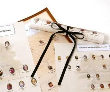 5 conseils faciles pour créer un beau poster de son arbre généalogique | Rhit Genealogie | Scoop.it