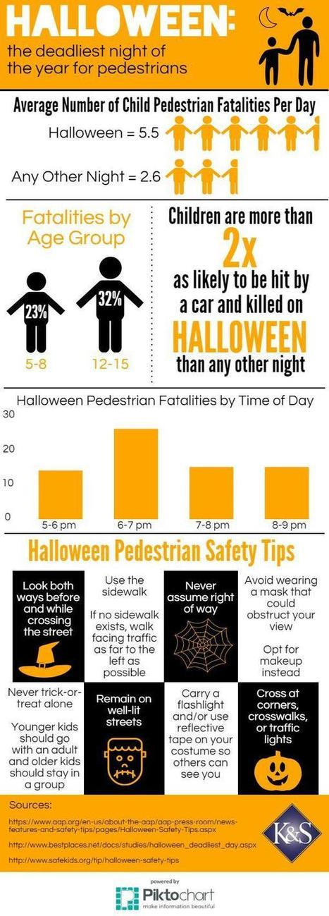 Infographic: Halloween Pedestrian Accidents   Accidents, Recalls and Awareness   Scoop.it