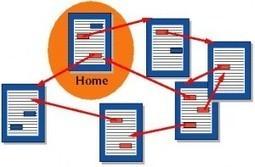 Hipertexto: tipos, objetivo y construcción de la estructura hipertextual | Tania Lu, mi blog | Todo sobre las TICs | Scoop.it