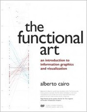 Review: The Functional Art | Visualisation | Scoop.it